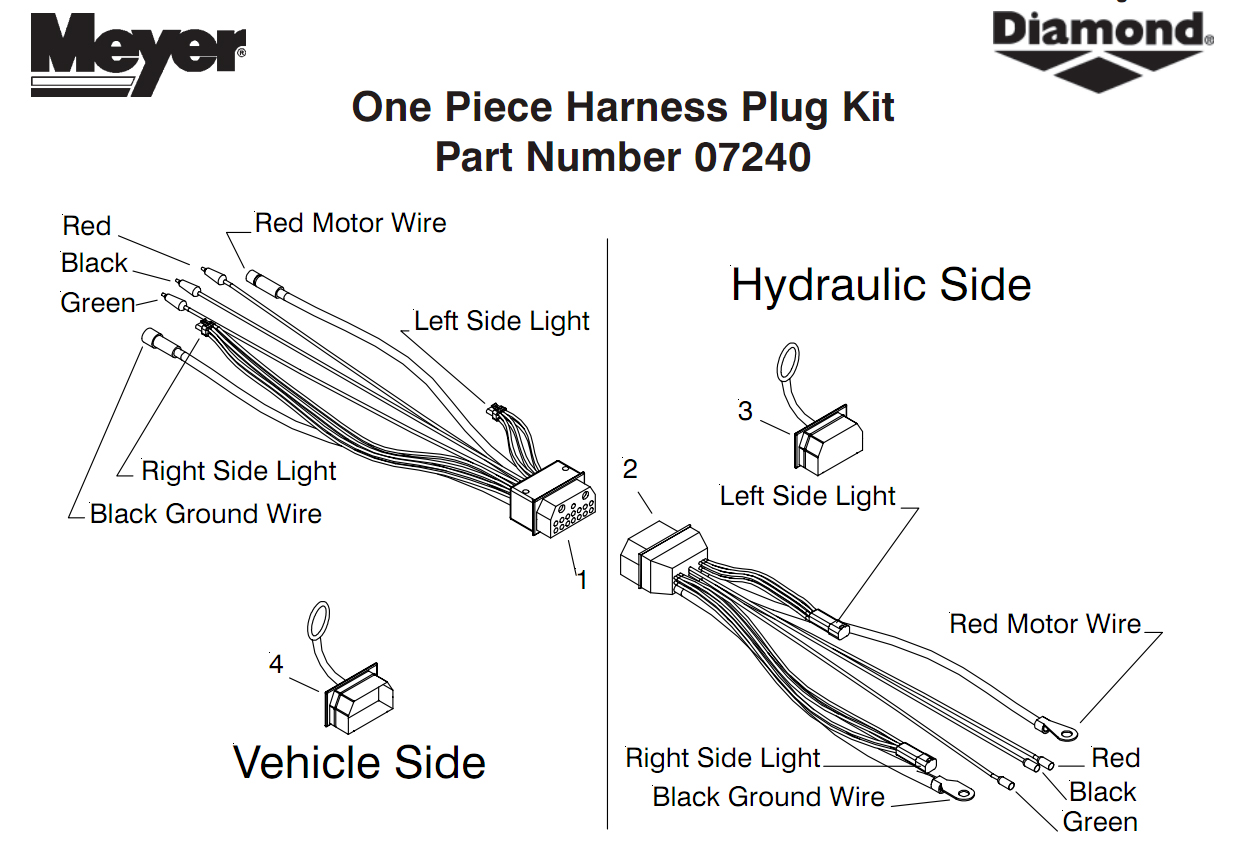 meyers snow plow wiring diagram meyers image wiring diagram for meyers snow plow lights the wiring diagram on meyers snow plow wiring diagram