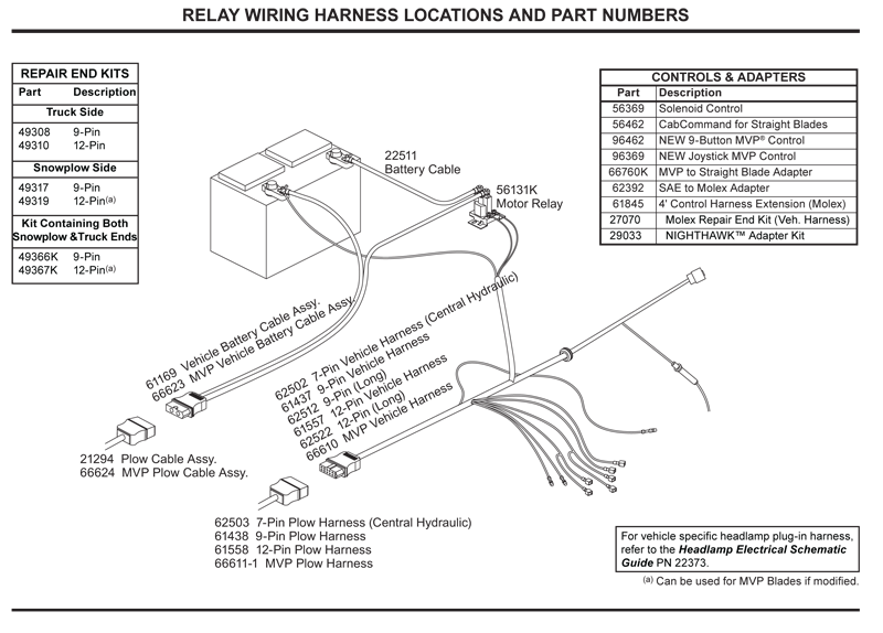 [SCHEMATICS_4ER]  Western Relay Wiring Harness | Western Plows Wiring Diagram 9 Pin |  | Equipment Specialists Inc.
