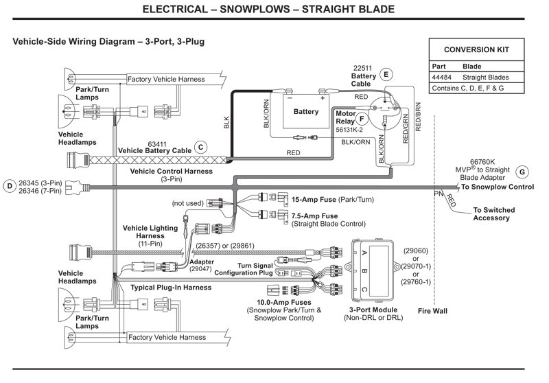 Western Vehicle-Side Wiring Diagram - 3-Port, 3-PlugEquipment Specialists Inc.