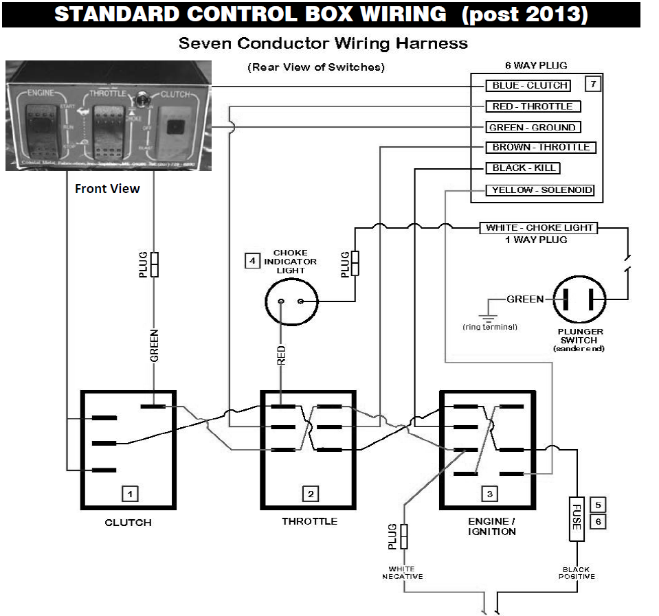 Downeaster Wiring Wire Harness Drawing Standards Standard Control Box
